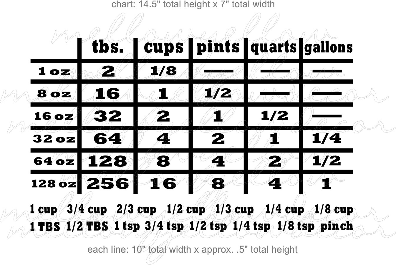 Pint conversion chart images free any chart examples stunning gallon man template contemporary professional resume pint conversion chart images free any chart examples nvjuhfo nvjuhfo Images